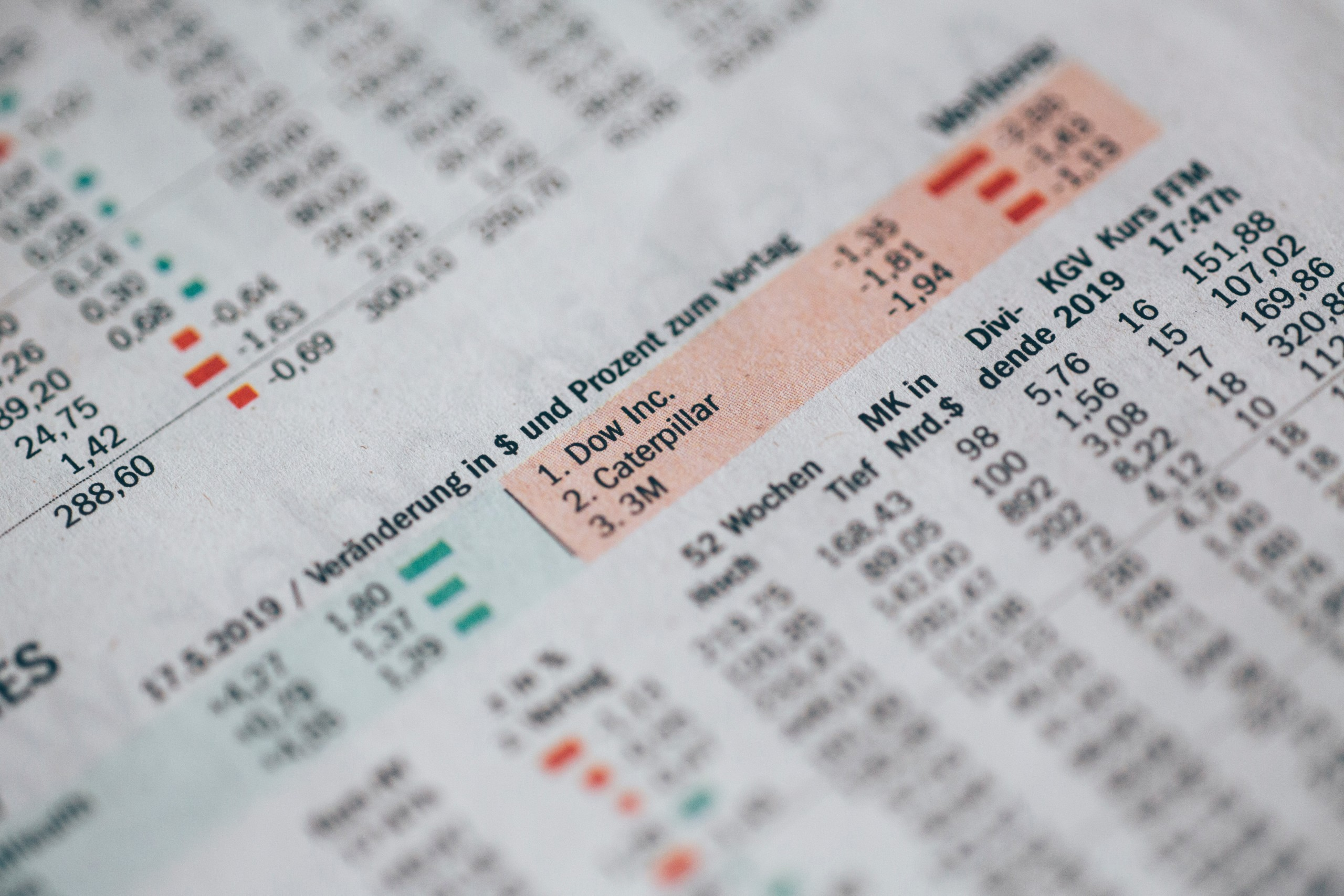 Tendance boursière négative